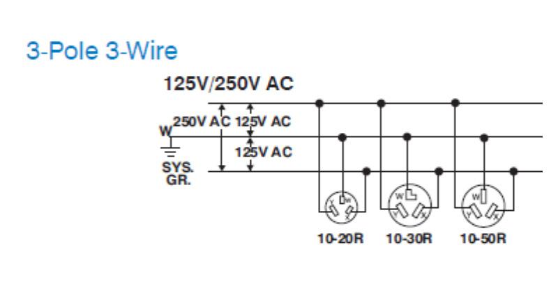 Nema 10 50r Wiring Diagram - Wiring Diagram Data Nema Wiring Diagram on nema 10-50 plug, nema 10-30r 125 250v outlet, l 14 50 plug diagram, nema l14-30p wiring-diagram, nema 10.50r 220v plug diagram, nema 23 1 2 shaft, nema 10.50r 50a 125 250v plug diagram, nema 14 50 wiring diagram, nema 10 50p, nema plug wiring, baldor motor parts diagram, nema 10-30r wiring-diagram, 50 amp rv plug diagram,